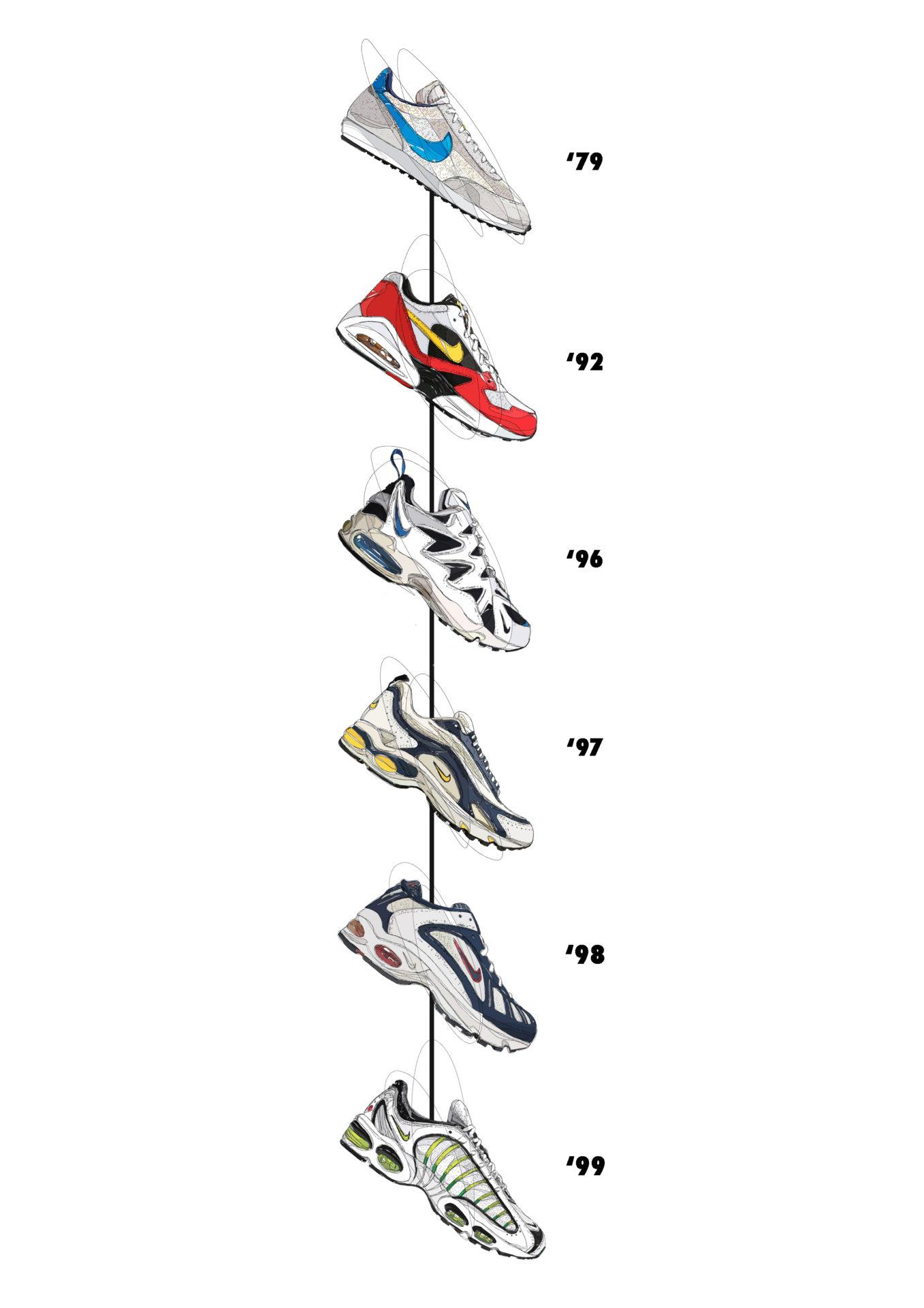 Nike Tailwind Evolution
