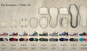 Nike et l'histoire de la semelle à bulle d'air