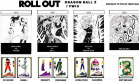 Collection adidas x Dragon Ball Z – automne/hiver 2018